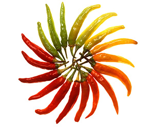 The Scoville Scale